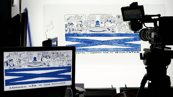 Filmning af speed drawing / whiteboard film