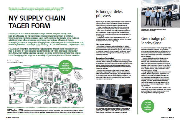 Supply Chain forklaret med speed drawing