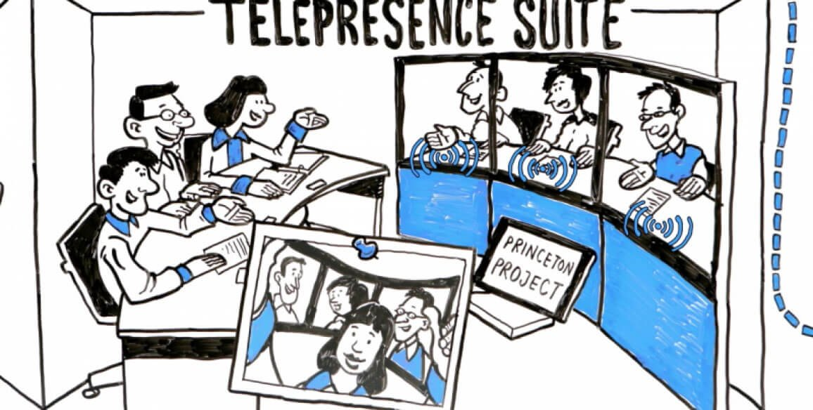NOVO – Telepresence